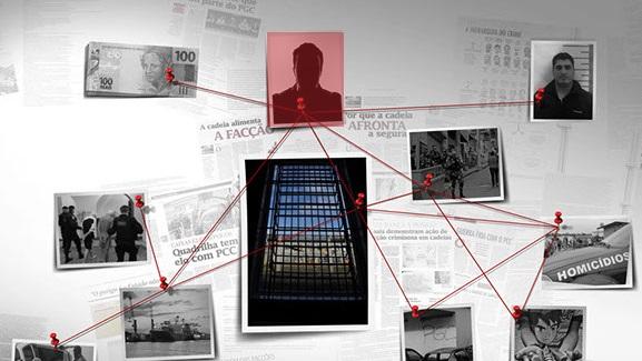 Rede de conexões do crime organizado em SC